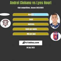 Andrei Ciobanu vs Lyes Houri h2h player stats