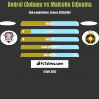 Andrei Ciobanu vs Malcolm Edjouma h2h player stats