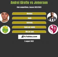Andrei Girotto vs Jemerson h2h player stats