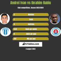 Andrei Ivan vs Ibrahim Rabiu h2h player stats