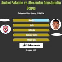 Andrei Patache vs Alexandru Constanntin Benga h2h player stats