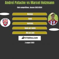 Andrei Patache vs Marcel Holzmann h2h player stats