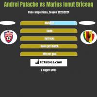 Andrei Patache vs Marius Ionut Briceag h2h player stats