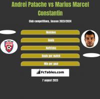 Andrei Patache vs Marius Marcel Constantin h2h player stats