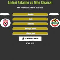 Andrei Patache vs Mite Cikarski h2h player stats