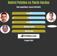 Andrei Peteleu vs Florin Gardos h2h player stats