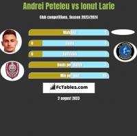 Andrei Peteleu vs Ionut Larie h2h player stats