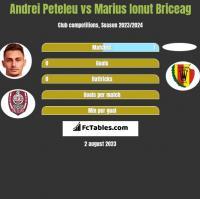 Andrei Peteleu vs Marius Ionut Briceag h2h player stats