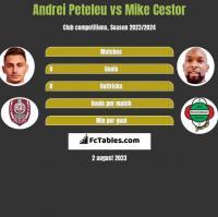 Andrei Peteleu vs Mike Cestor h2h player stats