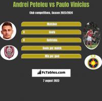 Andrei Peteleu vs Paulo Vinicius h2h player stats