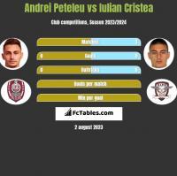 Andrei Peteleu vs Iulian Cristea h2h player stats
