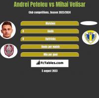 Andrei Peteleu vs Mihai Velisar h2h player stats
