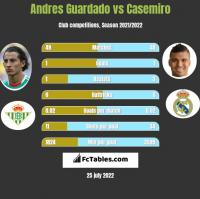 Andres Guardado vs Casemiro h2h player stats