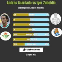 Andres Guardado vs Igor Zubeldia h2h player stats