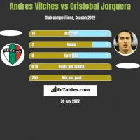 Andres Vilches vs Cristobal Jorquera h2h player stats