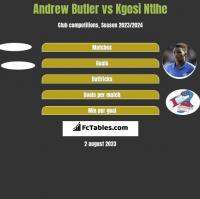 Andrew Butler vs Kgosi Ntlhe h2h player stats