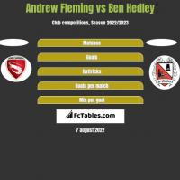 Andrew Fleming vs Ben Hedley h2h player stats