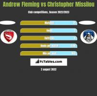 Andrew Fleming vs Christopher Missilou h2h player stats