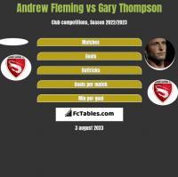 Andrew Fleming vs Gary Thompson h2h player stats
