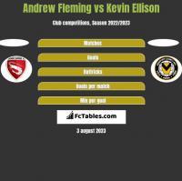 Andrew Fleming vs Kevin Ellison h2h player stats