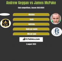 Andrew Geggan vs James McPake h2h player stats