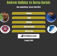 Andrew Halliday vs Borna Barisic h2h player stats