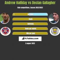 Andrew Halliday vs Declan Gallagher h2h player stats