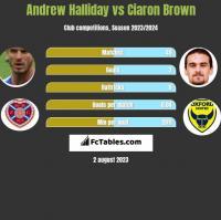 Andrew Halliday vs Ciaron Brown h2h player stats