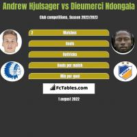 Andrew Hjulsager vs Dieumerci Ndongala h2h player stats