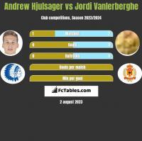 Andrew Hjulsager vs Jordi Vanlerberghe h2h player stats