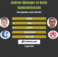 Andrew Hjulsager vs Kevin Vandendriessche h2h player stats
