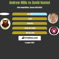 Andrew Mills vs David Ousted h2h player stats