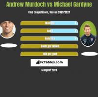 Andrew Murdoch vs Michael Gardyne h2h player stats