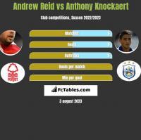 Andrew Reid vs Anthony Knockaert h2h player stats