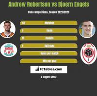 Andrew Robertson vs Bjoern Engels h2h player stats