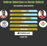 Andrew Robertson vs Hector Bellerin h2h player stats