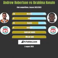 Andrew Robertson vs Ibrahima Konate h2h player stats