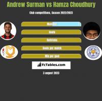 Andrew Surman vs Hamza Choudhury h2h player stats