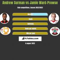Andrew Surman vs Jamie Ward-Prowse h2h player stats