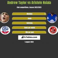 Andrew Taylor vs Aristote Nsiala h2h player stats