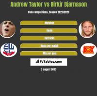 Andrew Taylor vs Birkir Bjarnason h2h player stats