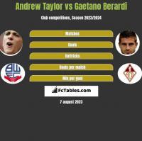 Andrew Taylor vs Gaetano Berardi h2h player stats