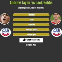 Andrew Taylor vs Jack Hobbs h2h player stats