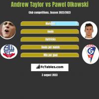 Andrew Taylor vs Pawel Olkowski h2h player stats
