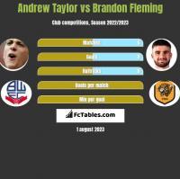Andrew Taylor vs Brandon Fleming h2h player stats