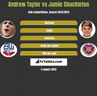 Andrew Taylor vs Jamie Shackleton h2h player stats