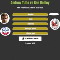 Andrew Tutte vs Ben Hedley h2h player stats