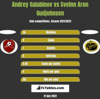 Andrey Galabinov vs Sveinn Aron Gudjohnsen h2h player stats