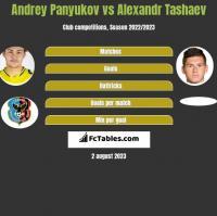 Andrey Panyukov vs Alexandr Tashaev h2h player stats