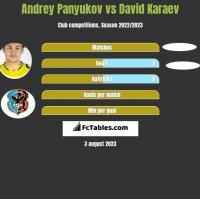 Andrey Panyukov vs David Karaev h2h player stats